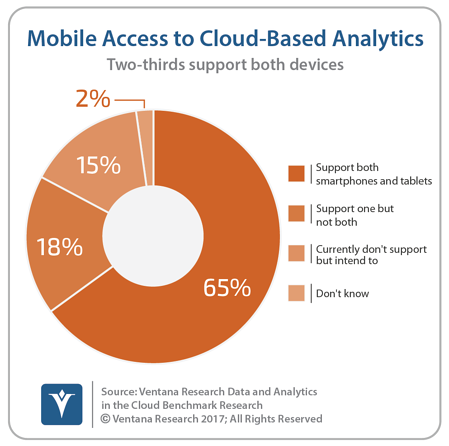 vr_DAC_17_mobile_access_to_cloud_based_analytics_updated