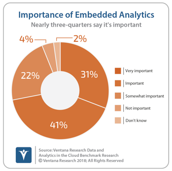 vr_DAC_28_importance_of_embedded_analytics