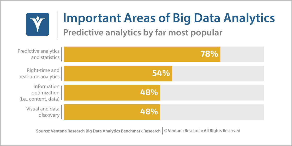 vr_Big_Data_Analytics_19_important_areas_of_big_data_analytics_wide_updated.jpg