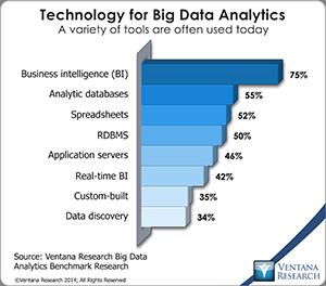 vr_Big_Data_Analytics_03_technology_for_big_data_analytics