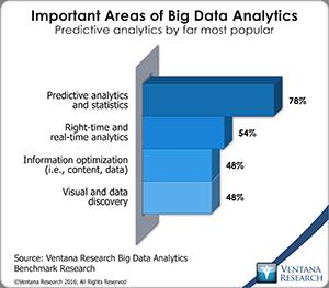 vr_Big_Data_Analytics_19_important_areas_of_big_data_analytics