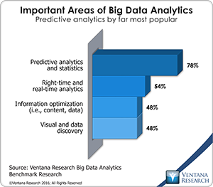 vr_Big_Data_Analytics_19_important_areas_of_big_data_analytics