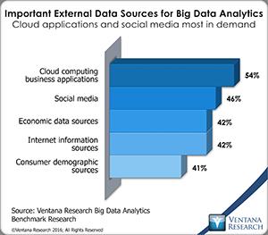 vr_Big_Data_Analytics_21_external_data_sources_for_big_data_analytics