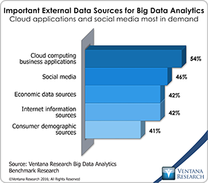 vr_Big_Data_Analytics_21_external_data_sources_for_big_data_analytics