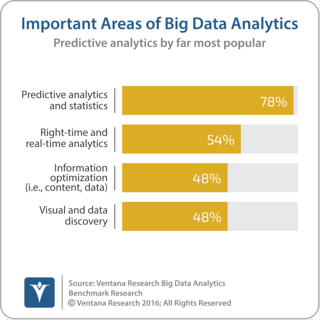 vr_Big_Data_Analytics_19_important_areas_of_big_data_analytics_updated-1.png
