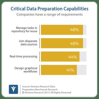 vr_DataPrep_09_Critical_Data_Capabilities.png