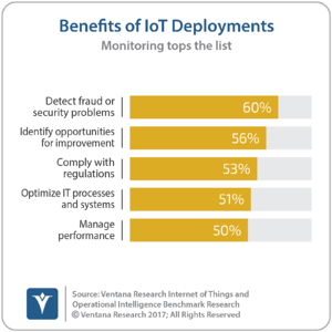 Featured Posts - IoT Central